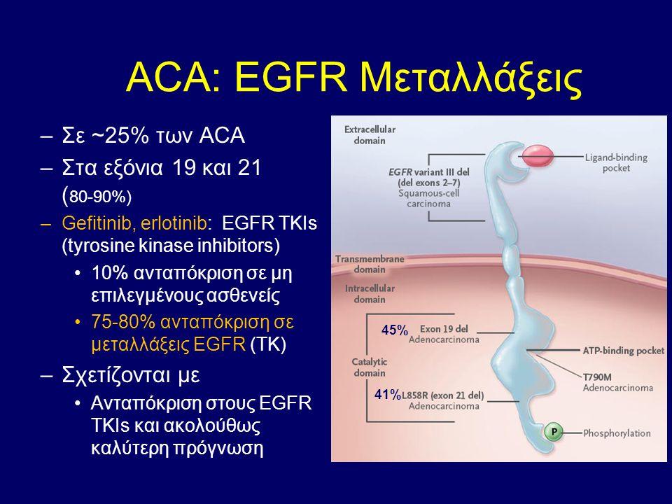 ACA: EGFR Mεταλλάξεις –Σε ~25% των ACA –Στα εξόνια 19 και 21 ( 80-90%) –Gefitinib, erlotinib: EGFR ΤΚΙs (tyrosine kinase inhibitors) 10% ανταπόκριση σ