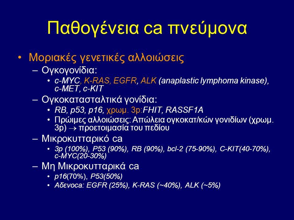 Παθογένεια ca πνεύμονα Μοριακές γενετικές αλλοιώσεις –Ογκογονίδια: c-MYC, K-RAS, EGFR, ALK (anaplastic lymphoma kinase), c-MET, c-KIT –Ογκοκατασταλτικ