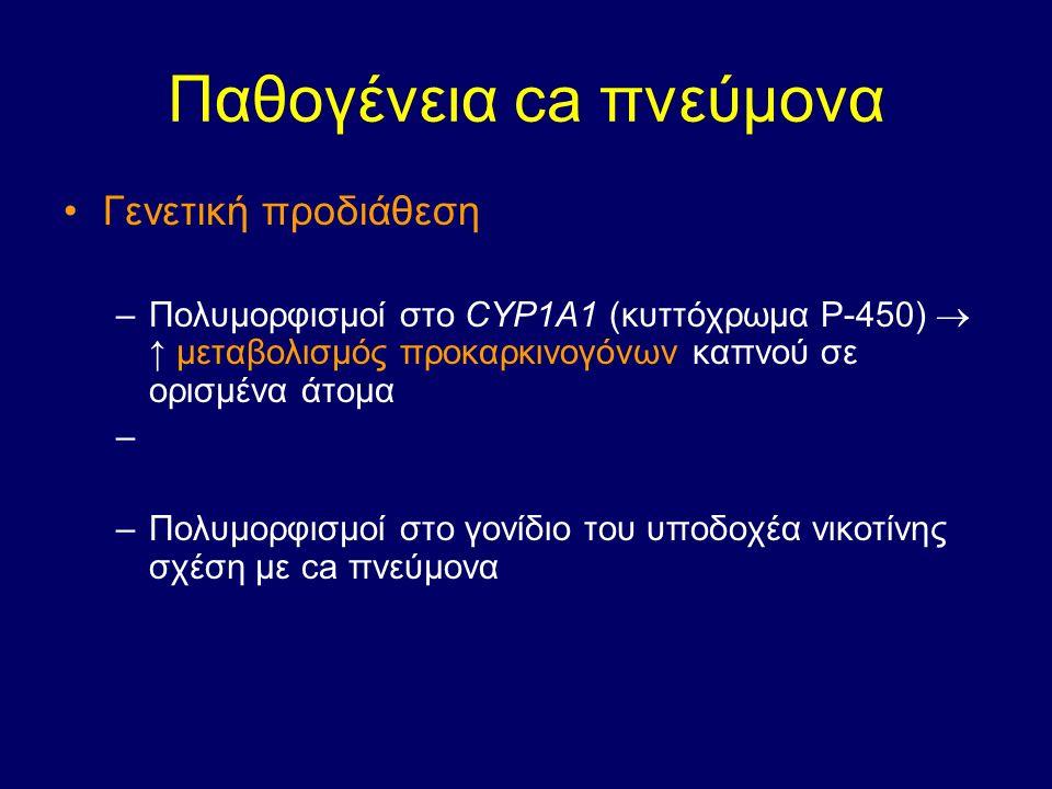 Παθογένεια ca πνεύμονα Γενετική προδιάθεση –Πολυμορφισμοί στο CYP1A1 (κυττόχρωμα Ρ-450)  ↑ μεταβολισμός προκαρκινογόνων καπνού σε ορισμένα άτομα – –Π