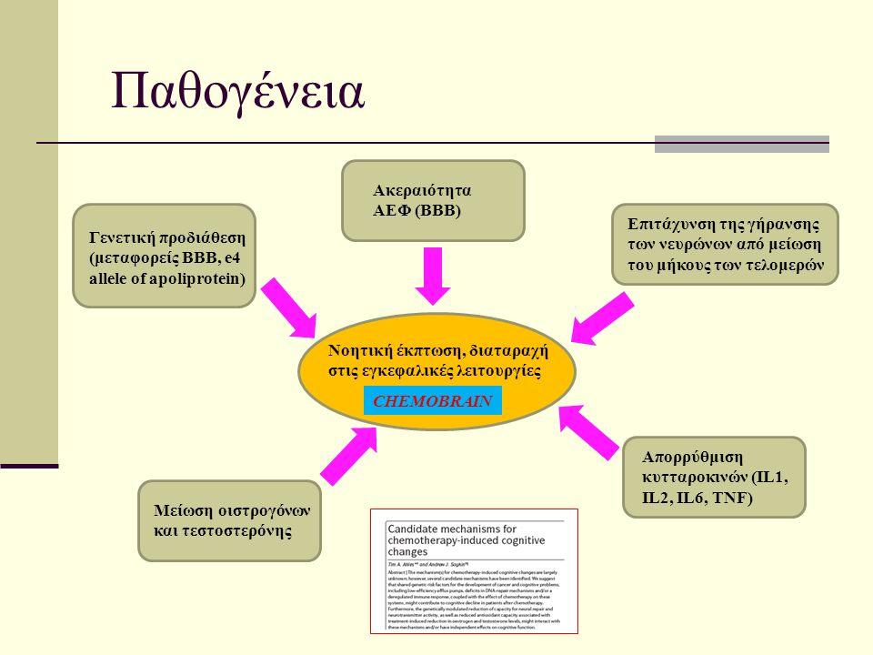 Παθογένεια Νοητική έκπτωση, διαταραχή στις εγκεφαλικές λειτουργίες Επιτάχυνση της γήρανσης των νευρώνων από μείωση του μήκους των τελομερών CHEMOBRAIN Ακεραιότητα ΑΕΦ (ΒΒΒ) Γενετική προδιάθεση (μεταφορείς ΒΒΒ, e4 allele of apoliprotein) Μείωση οιστρογόνων και τεστοστερόνης Απορρύθμιση κυτταροκινών (IL1, IL2, IL6, TNF)