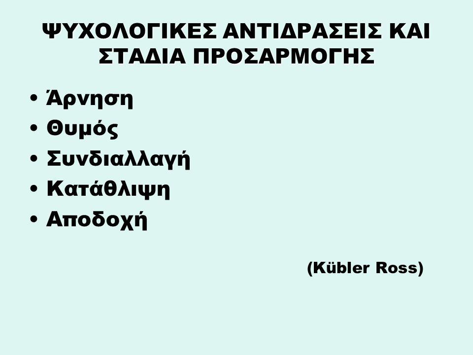 ΨΥΧΟΛΟΓΙΚΕΣ ΑΝΤΙΔΡΑΣΕΙΣ ΚΑΙ ΣΤΑΔΙΑ ΠΡΟΣΑΡΜΟΓΗΣ Άρνηση Θυμός Συνδιαλλαγή Κατάθλιψη Αποδοχή (Kübler Ross)