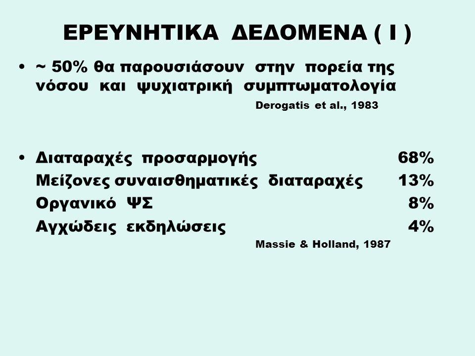 ΕΡΕΥΝΗΤΙΚΑ ΔΕΔΟΜΕΝΑ ( Ι ) ~ 50% θα παρουσιάσουν στην πορεία της νόσου και ψυχιατρική συμπτωματολογία Derogatis et al., 1983 Διαταραχές προσαρμογής68% Μείζονες συναισθηματικές διαταραχές13% Οργανικό ΨΣ 8% Αγχώδεις εκδηλώσεις 4% Massie & Holland, 1987