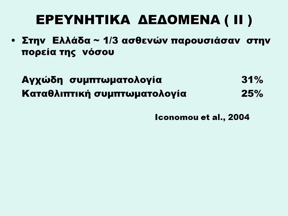 ΕΡΕΥΝΗΤΙΚΑ ΔΕΔΟΜΕΝΑ ( ΙI ) Στην Ελλάδα ~ 1/3 ασθενών παρουσιάσαν στην πορεία της νόσου Aγχώδη συμπτωματολογία31% Kαταθλιπτική συμπτωματολογία25% Ιconomou et al., 2004