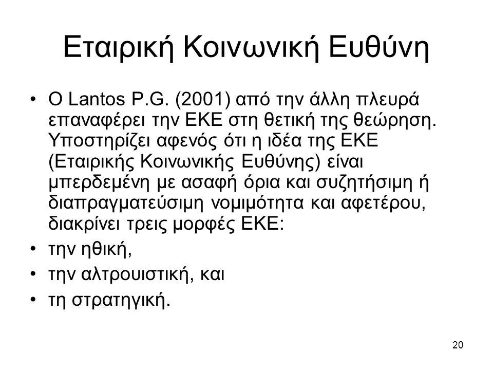 20 Εταιρική Κοινωνική Ευθύνη Ο Lantos P.G.