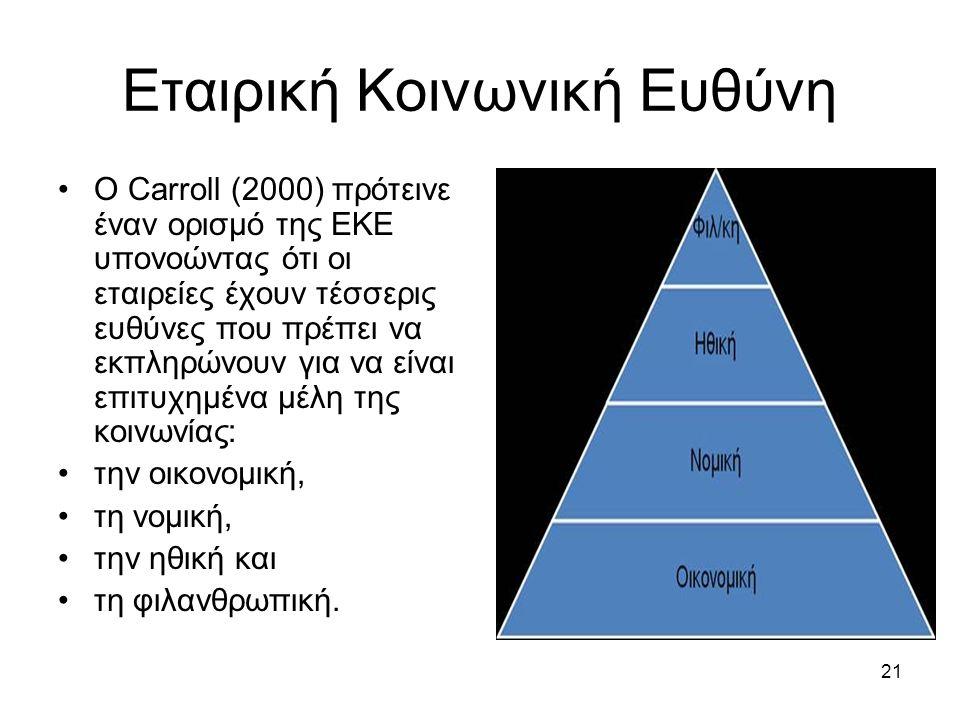 21 Εταιρική Κοινωνική Ευθύνη Ο Carroll (2000) πρότεινε έναν ορισμό της ΕΚΕ υπονοώντας ότι οι εταιρείες έχουν τέσσερις ευθύνες που πρέπει να εκπληρώνουν για να είναι επιτυχημένα μέλη της κοινωνίας: την οικονομική, τη νομική, την ηθική και τη φιλανθρωπική.