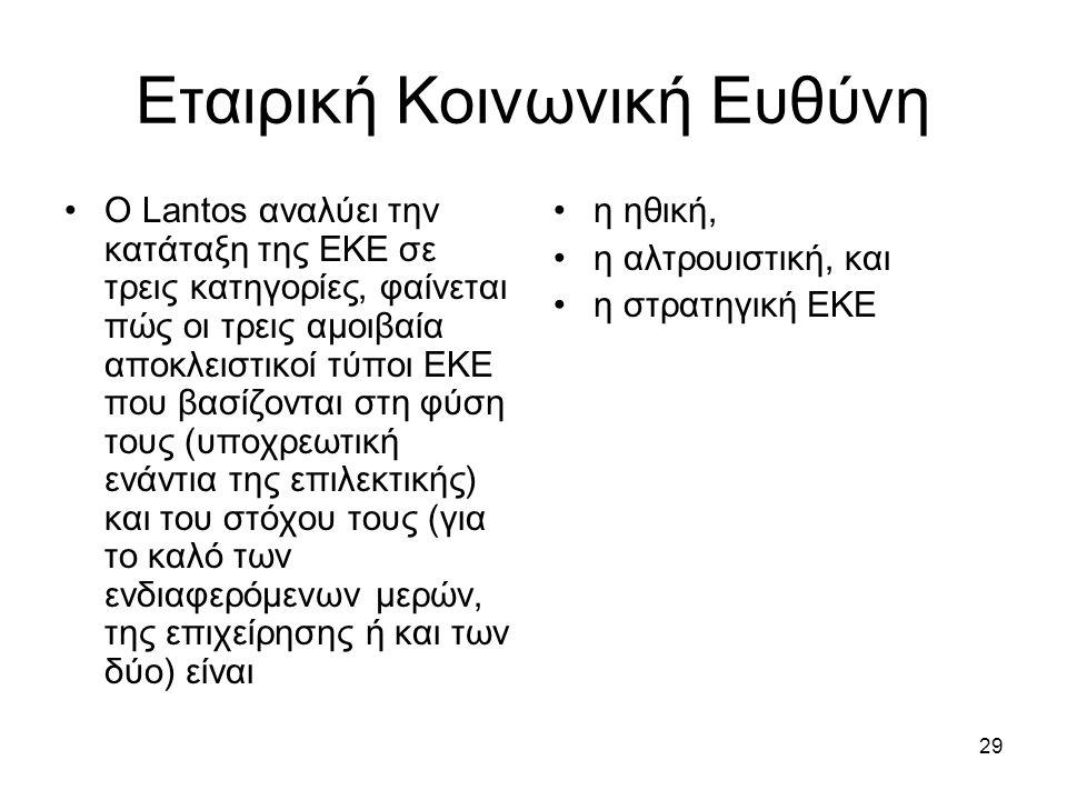 29 Εταιρική Κοινωνική Ευθύνη Ο Lantos αναλύει την κατάταξη της ΕΚΕ σε τρεις κατηγορίες, φαίνεται πώς οι τρεις αμοιβαία αποκλειστικοί τύποι ΕΚΕ που βασίζονται στη φύση τους (υποχρεωτική ενάντια της επιλεκτικής) και του στόχου τους (για το καλό των ενδιαφερόμενων μερών, της επιχείρησης ή και των δύο) είναι η ηθική, η αλτρουιστική, και η στρατηγική ΕΚΕ