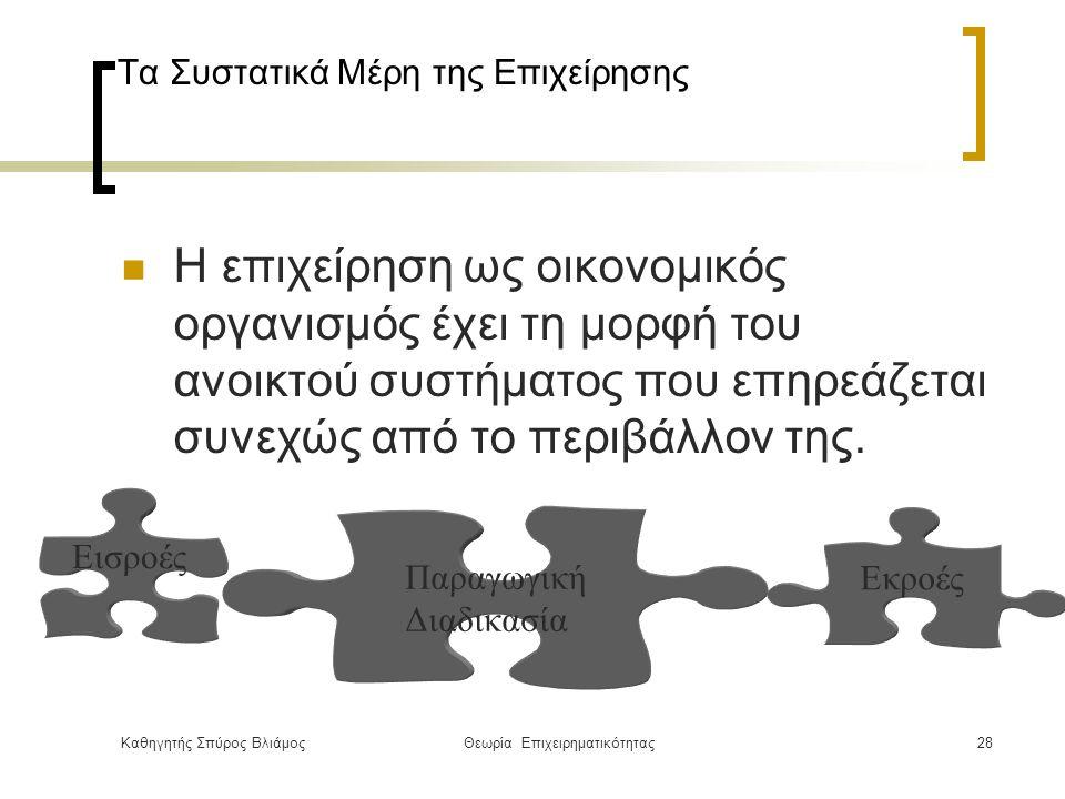 Καθηγητής Σπύρος ΒλιάμοςΘεωρία Επιχειρηματικότητας28 Τα Συστατικά Μέρη της Επιχείρησης Η επιχείρηση ως οικονομικός οργανισμός έχει τη μορφή του ανοικτού συστήματος που επηρεάζεται συνεχώς από το περιβάλλον της.