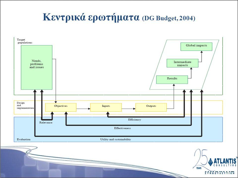 Κεντρικά ερωτήματα (DG Budget, 2004)