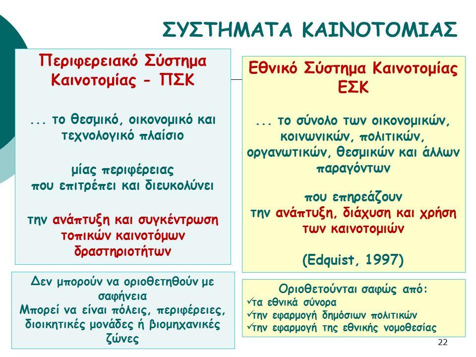 ΣΥΣΤΗΜΑΤΑ ΚΑΙΝΟΤΟΜΙΑΣ Περιφερειακό Σύστημα Καινοτομίας - ΠΣΚ... το θεσμικό, οικονομικό και τεχνολογικό πλαίσιο μίας περιφέρειας που επιτρέπει και διευ