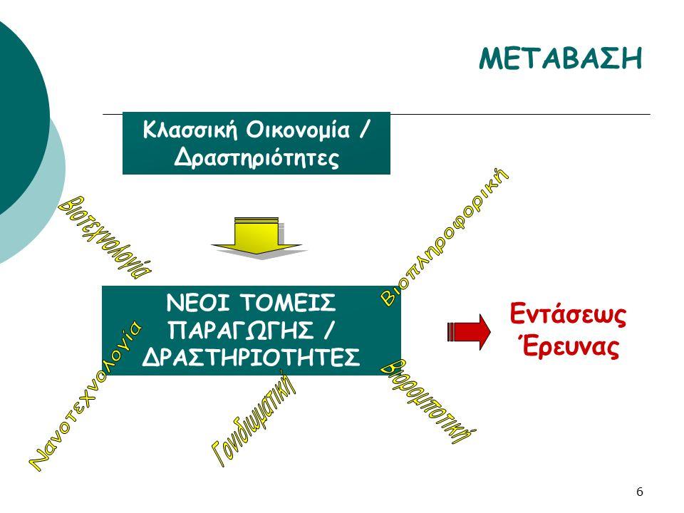 «Γαλάζια» επιχειρηματικότητα - COM(2012) 494 Θαλάσσιο περιβάλλον – τομείς δραστηριοποίησης 77 ΝΕΕΣ ΕΥΚΑΙΡΙΕΣ ΤΟΜΕΙΣ  «Γαλάζια» ενέργεια - υπεράκτια αιολικά πάρκα  Υδατοκαλλιέργεια  Παράκτιος – θαλάσσιος τουρισμός  Αξιοποίηση θαλάσσιων ορυκτών πόρων  «Γαλάζια» βιοτεχνολογία