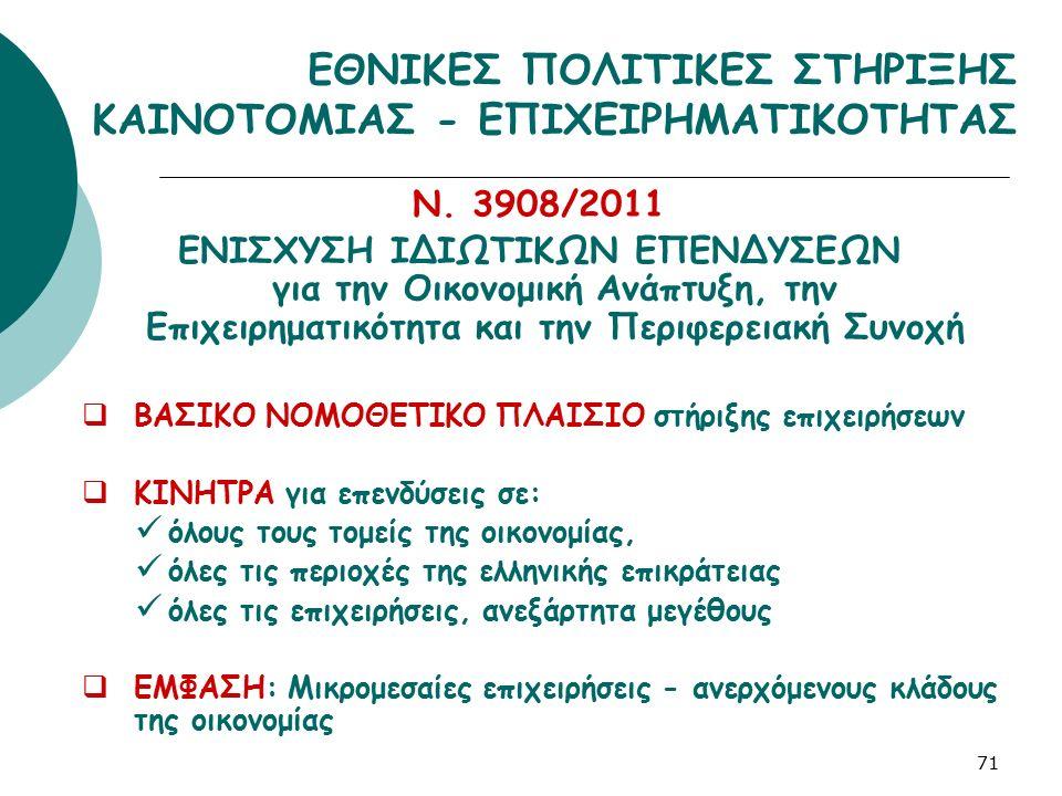 Ν. 3908/2011 ΕΝΙΣΧΥΣΗ ΙΔΙΩΤΙΚΩΝ ΕΠΕΝΔΥΣΕΩΝ για την Οικονομική Ανάπτυξη, την Επιχειρηματικότητα και την Περιφερειακή Συνοχή  ΒΑΣΙΚΟ ΝΟΜΟΘΕΤΙΚΟ ΠΛΑΙΣΙΟ