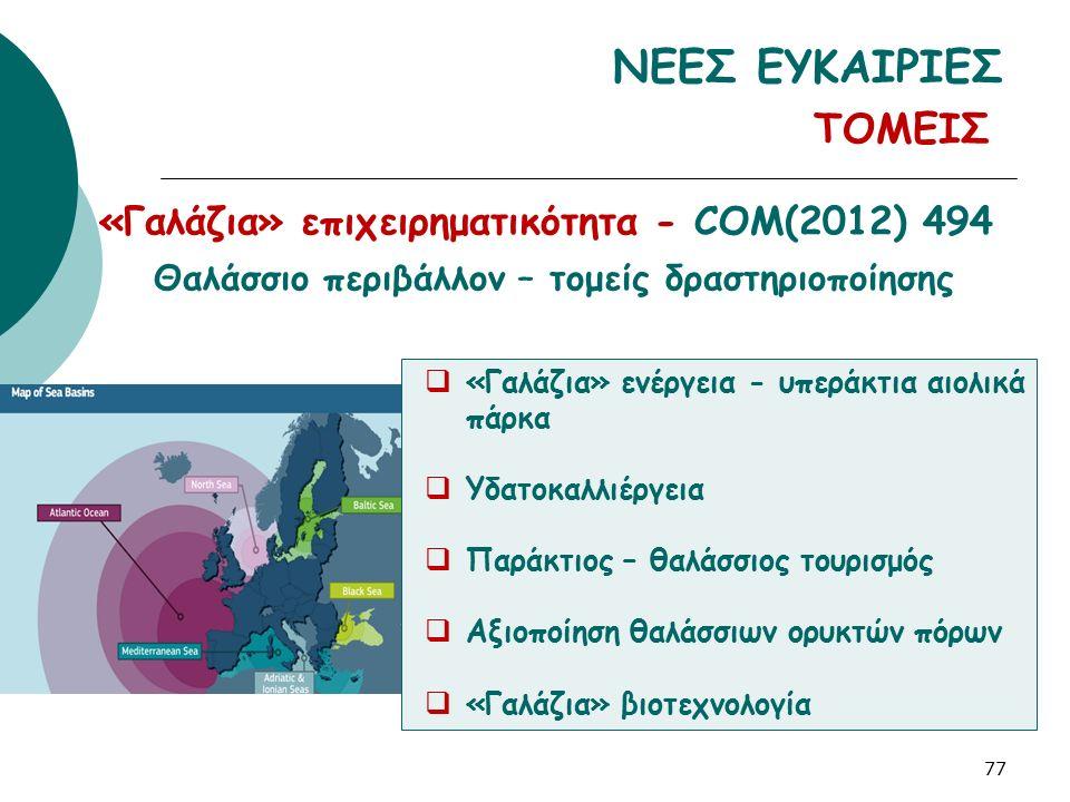 «Γαλάζια» επιχειρηματικότητα - COM(2012) 494 Θαλάσσιο περιβάλλον – τομείς δραστηριοποίησης 77 ΝΕΕΣ ΕΥΚΑΙΡΙΕΣ ΤΟΜΕΙΣ  «Γαλάζια» ενέργεια - υπεράκτια α