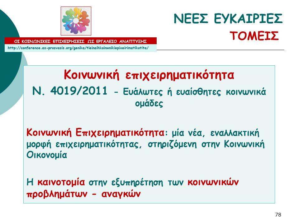 Κοινωνική επιχειρηματικότητα Ν. 4019/2011 - Ευάλωτες ή ευαίσθητες κοινωνικά ομάδες Κοινωνική Επιχειρηματικότητα : μία νέα, εναλλακτική μορφή επιχειρημ