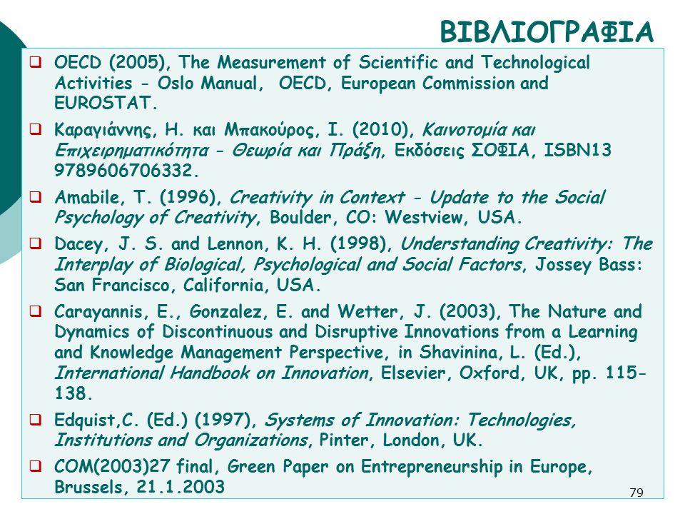 ΒΙΒΛΙΟΓΡΑΦΙΑ  OECD (2005), The Measurement of Scientific and Technological Activities - Oslo Manual, OECD, European Commission and EUROSTAT.  Καραγι