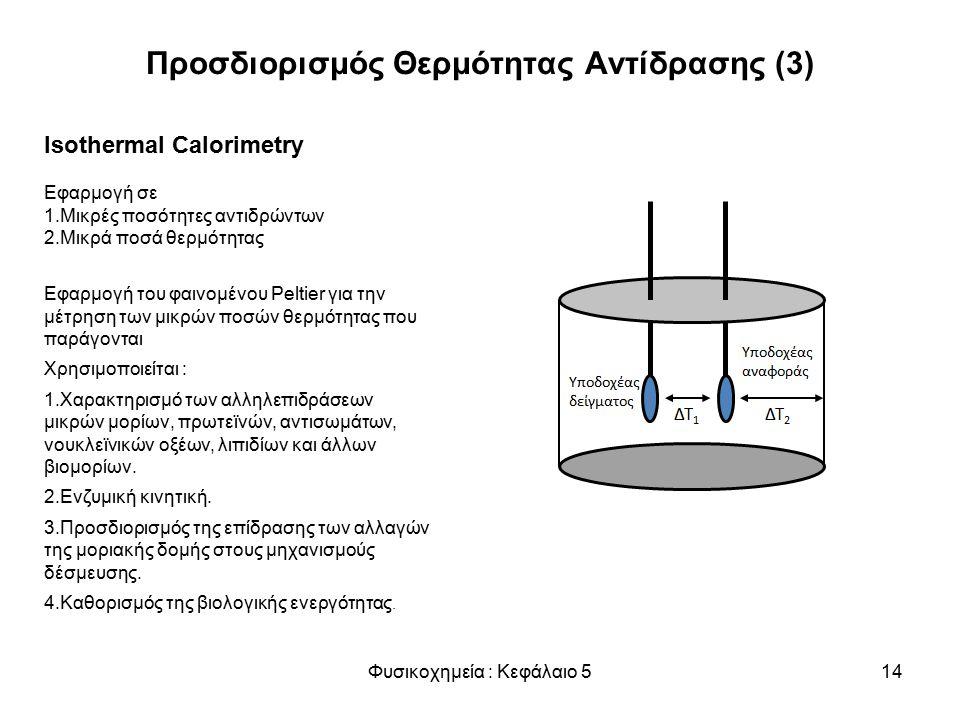 Φυσικοχημεία : Κεφάλαιο 514 Προσδιορισμός Θερμότητας Αντίδρασης (3) Isothermal Calorimetry Εφαρμογή σε 1.Μικρές ποσότητες αντιδρώντων 2.Μικρά ποσά θερμότητας Εφαρμογή του φαινομένου Peltier για την μέτρηση των μικρών ποσών θερμότητας που παράγονται Χρησιμοποιείται : 1.Χαρακτηρισμό των αλληλεπιδράσεων μικρών μορίων, πρωτεϊνών, αντισωμάτων, νουκλεϊνικών οξέων, λιπιδίων και άλλων βιομορίων.