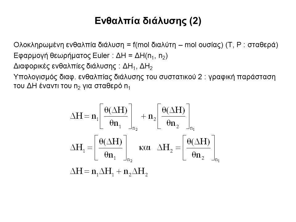 Ενθαλπία διάλυσης (2) Ολοκληρωμένη ενθαλπία διάλυση = f(mol διαλύτη – mol ουσίας) (T, P : σταθερά) Εφαρμογή θεωρήματος Euler : ΔH = ΔH(n 1, n 2 ) Διαφορικές ενθαλπίες διάλυσης : ΔH 1, ΔH 2 Υπολογισμός διαφ.