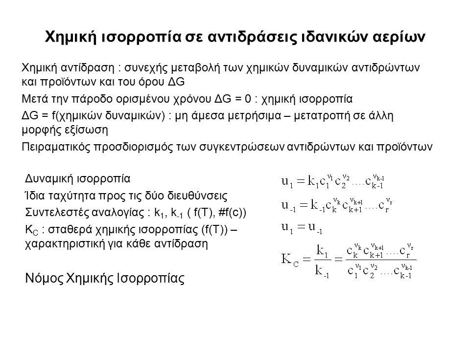 Χημική ισορροπία σε αντιδράσεις ιδανικών αερίων Χημική αντίδραση : συνεχής μεταβολή των χημικών δυναμικών αντιδρώντων και προϊόντων και του όρου ΔG Μετά την πάροδο ορισμένου χρόνου ΔG = 0 : χημική ισορροπία ΔG = f(χημικών δυναμικών) : μη άμεσα μετρήσιμα – μετατροπή σε άλλη μορφής εξίσωση Πειραματικός προσδιορισμός των συγκεντρώσεων αντιδρώντων και προϊόντων Δυναμική ισορροπία Ίδια ταχύτητα προς τις δύο διευθύνσεις Συντελεστές αναλογίας : k 1, k -1 ( f(T), #f(c)) K C : σταθερά χημικής ισορροπίας (f(T)) – χαρακτηριστική για κάθε αντίδραση Νόμος Χημικής Ισορροπίας