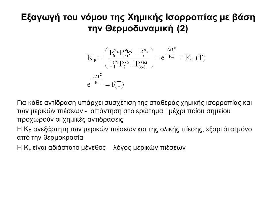 Εξαγωγή του νόμου της Χημικής Ισορροπίας με βάση την Θερμοδυναμική (2) Για κάθε αντίδραση υπάρχει συσχέτιση της σταθεράς χημικής ισορροπίας και των μερικών πιέσεων - απάντηση στο ερώτημα : μέχρι ποίου σημείου προχωρούν οι χημικές αντιδράσεις Η Κ P ανεξάρτητη των μερικών πιέσεων και της ολικής πίεσης, εξαρτάται μόνο από την θερμοκρασία Η Κ P είναι αδιάστατο μέγεθος – λόγος μερικών πιέσεων