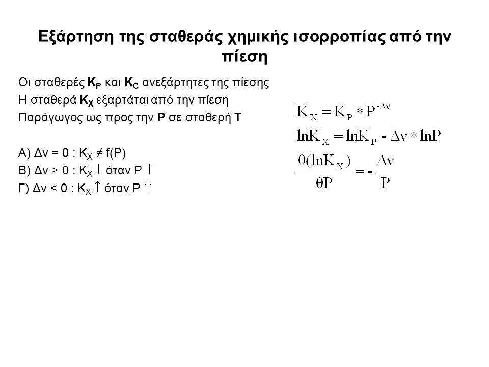 Εξάρτηση της σταθεράς χημικής ισορροπίας από την πίεση Οι σταθερές K P και K C ανεξάρτητες της πίεσης Η σταθερά K X εξαρτάται από την πίεση Παράγωγος ως προς την P σε σταθερή T Α) Δν = 0 : Κ X ≠ f(P) Β) Δν > 0 : Κ X  όταν P  Γ) Δν < 0 : Κ X  όταν P 