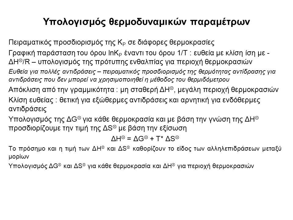 Υπολογισμός θερμοδυναμικών παραμέτρων Πειραματικός προσδιορισμός της K P σε διάφορες θερμοκρασίες Γραφική παράσταση του όρου lnK P έναντι του όρου 1/T
