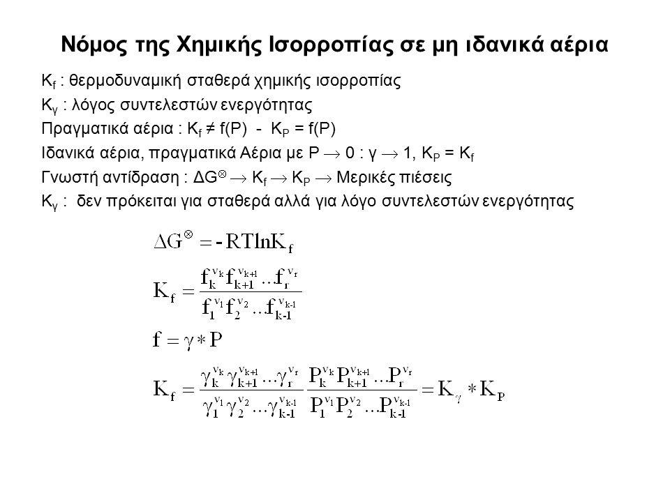 Νόμος της Χημικής Ισορροπίας σε μη ιδανικά αέρια Κ f : θερμοδυναμική σταθερά χημικής ισορροπίας K γ : λόγος συντελεστών ενεργότητας Πραγματικά αέρια : Κ f ≠ f(P) - K P = f(P) Ιδανικά αέρια, πραγματικά Αέρια με P  0 : γ  1, Κ P = K f Γνωστή αντίδραση : ΔG   K f  K P  Μερικές πιέσεις Κ γ : δεν πρόκειται για σταθερά αλλά για λόγο συντελεστών ενεργότητας