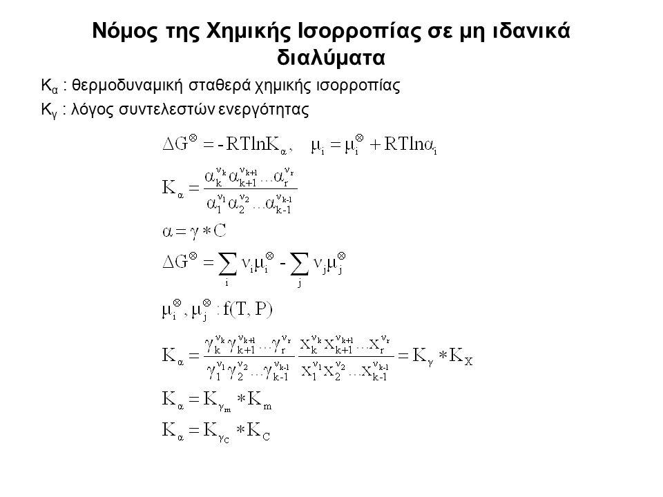 Νόμος της Χημικής Ισορροπίας σε μη ιδανικά διαλύματα Κ α : θερμοδυναμική σταθερά χημικής ισορροπίας K γ : λόγος συντελεστών ενεργότητας