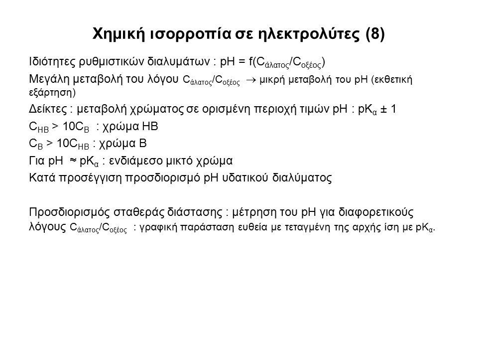 Χημική ισορροπία σε ηλεκτρολύτες (8) Ιδιότητες ρυθμιστικών διαλυμάτων : pH = f(C άλατος /C οξέος ) Μεγάλη μεταβολή του λόγου C άλατος /C οξέος  μικρή μεταβολή του pH (εκθετική εξάρτηση) Δείκτες : μεταβολή χρώματος σε ορισμένη περιοχή τιμών pH : pK α ± 1 C HB > 10C B : χρώμα HB C B > 10C ΗΒ : χρώμα Β Για pH  pK α : ενδιάμεσο μικτό χρώμα Κατά προσέγγιση προσδιορισμό pH υδατικού διαλύματος Προσδιορισμός σταθεράς διάστασης : μέτρηση του pH για διαφορετικούς λόγους C άλατος /C οξέος : γραφική παράσταση ευθεία με τεταγμένη της αρχής ίση με pK α.