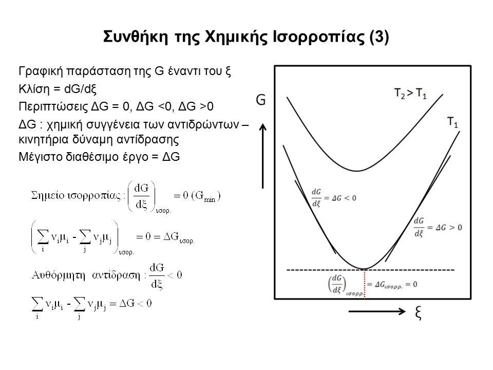 Συνθήκη της Χημικής Ισορροπίας (3) Γραφική παράσταση της G έναντι του ξ Κλίση = dG/dξ Περιπτώσεις ΔG = 0, ΔG 0 ΔG : χημική συγγένεια των αντιδρώντων – κινητήρια δύναμη αντίδρασης Μέγιστο διαθέσιμο έργο = ΔG