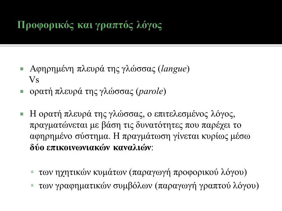«Η γλώσσα ως πανανθρώπινο φαινόμενο είναι συντριπτικά προφορική» Ong (1997: 4)  Από τις δεκάδες χιλιάδες γλώσσες που έχουν μιληθεί κατά τη διάρκεια της ανθρώπινης ιστορίας, μόνο 106 περίπου συνδέθηκαν με τη γραφή ώστε να δημιουργήσουν γραμματεία.