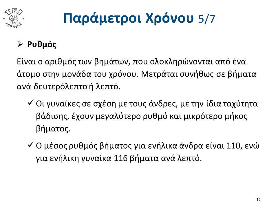 Παράμετροι Χρόνου 5/7  Ρυθμός Είναι ο αριθμός των βημάτων, που ολοκληρώνονται από ένα άτομο στην μονάδα του χρόνου.