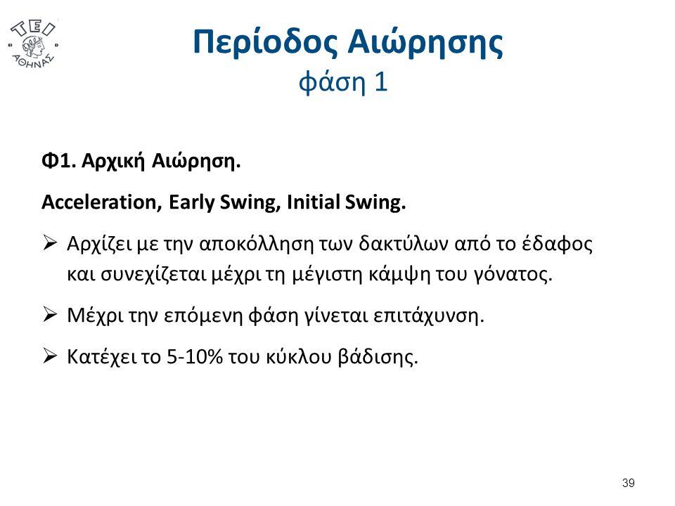 Περίοδος Αιώρησης φάση 1 Φ1. Αρχική Αιώρηση. Acceleration, Early Swing, Initial Swing.