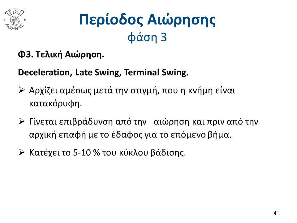 Περίοδος Αιώρησης φάση 3 Φ3. Τελική Αιώρηση. Deceleration, Late Swing, Terminal Swing.