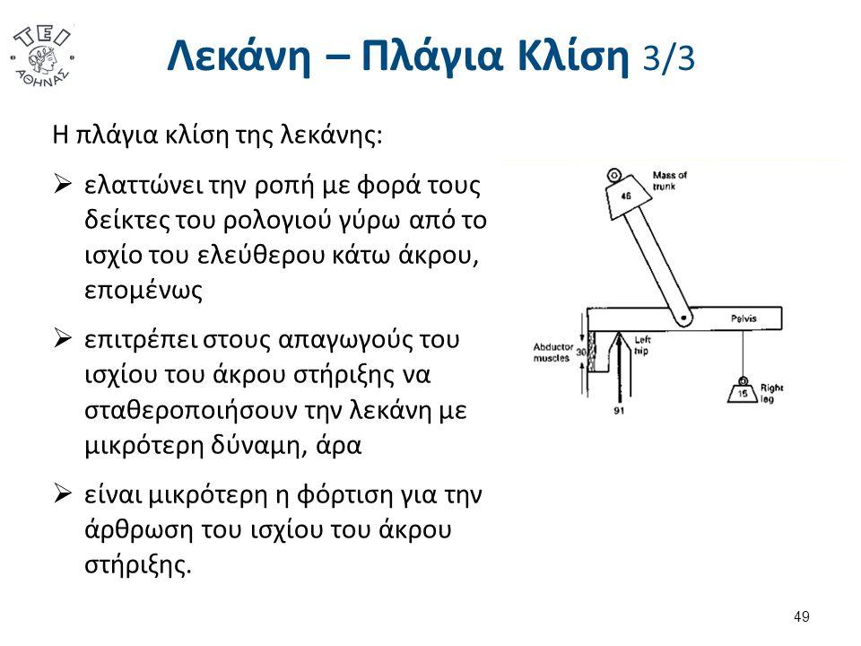 Λεκάνη – Πλάγια Κλίση 3/3 Η πλάγια κλίση της λεκάνης:  ελαττώνει την ροπή με φορά τους δείκτες του ρολογιού γύρω από το ισχίο του ελεύθερου κάτω άκρου, επομένως  επιτρέπει στους απαγωγούς του ισχίου του άκρου στήριξης να σταθεροποιήσουν την λεκάνη με μικρότερη δύναμη, άρα  είναι μικρότερη η φόρτιση για την άρθρωση του ισχίου του άκρου στήριξης.