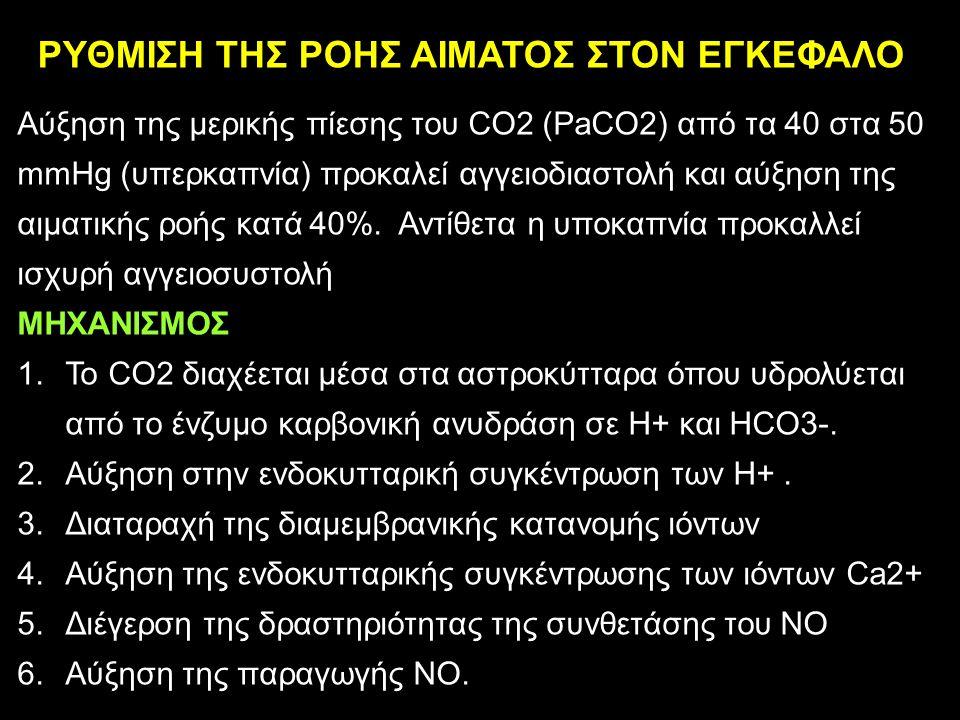 ΡΥΘΜΙΣΗ ΤΗΣ ΡΟΗΣ ΑΙΜΑΤΟΣ ΣΤΟΝ ΕΓΚΕΦΑΛΟ Αύξηση της μερικής πίεσης του CO2 (PaCO2) από τα 40 στα 50 mmHg (υπερκαπνία) προκαλεί αγγειοδιαστολή και αύξηση της αιματικής ροής κατά 40%.