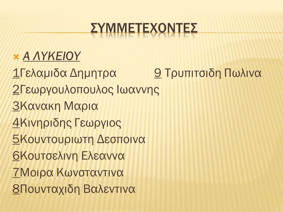  Α ΛΥΚΕΙΟΥ 1Γελαμιδα Δημητρα 9 Τρυπιτσιδη Πωλινα 2Γεωργουλοπουλος Ιωαννης 3Κανακη Μαρια 4Κινηριδης Γεωργιος 5Κουντουριωτη Δεσποινα 6Κουτσελινη Ελεαννα 7Μοιρα Κωνσταντινα 8Πουνταχιδη Βαλεντινα
