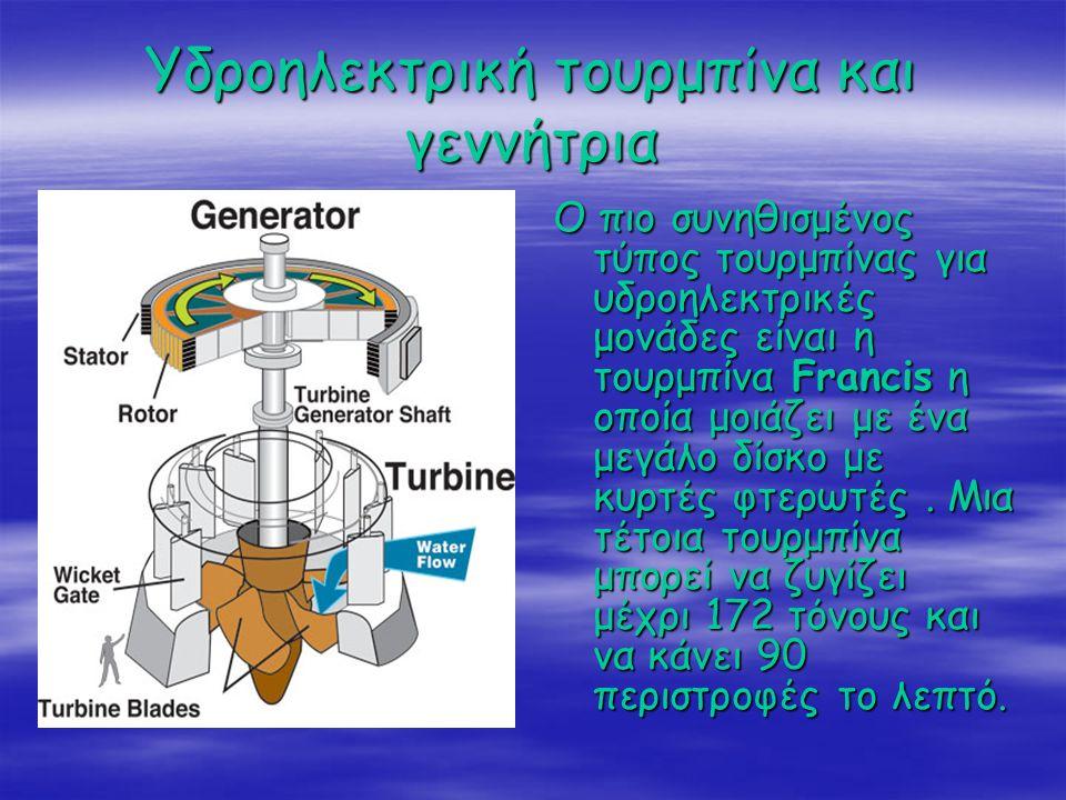 Τρόπος λειτουργίας υδροηλεκτρικής μονάδας Καθώς το νερό πέρνα από την θύρα ελέγχου πάει στην τουρμπίνα. Εκεί οι φτερωτές της τουρμπίνας περιστρέφονται