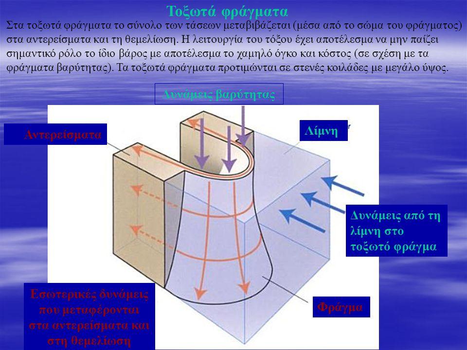 Υδροηλεκτρική τουρμπίνα και γεννήτρια Ο πιο συνηθισμένος τύπος τουρμπίνας για υδροηλεκτρικές μονάδες είναι η τουρμπίνα Francis η οποία μοιάζει με ένα