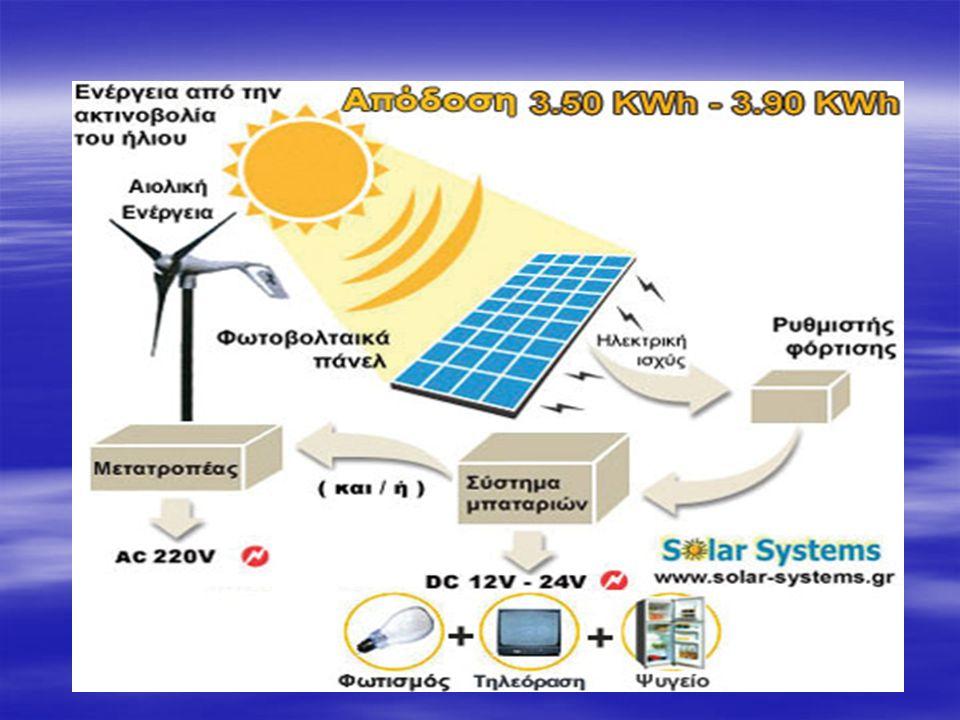  Ο ηλιακός θερμοσίφωνας είναι η πιο απλούστερη και πιο δημοφιλής συσκευή.