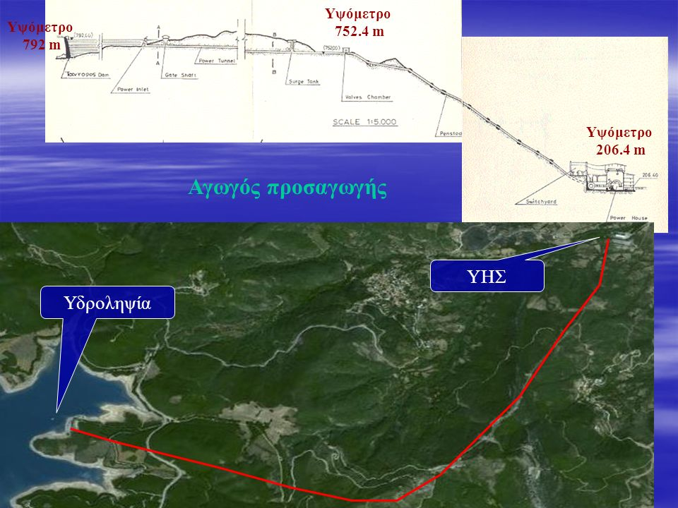 Υψόμετρο 792 m Υψόμετρο 206.4 m Υψόμετρο 752.4 m ΥΗΣ Υδροληψία Αγωγός προσαγωγής