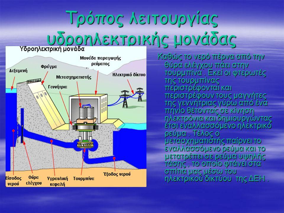  Η δυνατότητα παραγωγής ηλεκτρικής ενέργειας τόσο σε απομακρυσμένες όσο και σε κατοικημένες περιοχές, χωρίς επιπτώσεις στο περιβάλλον, κάνει ελκυστική τη χρήση φωτοβολταϊκών συστημάτων στην Ελλάδα.
