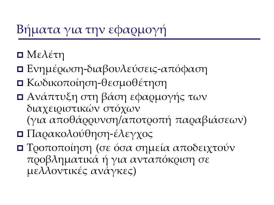 Βήματα για την εφαρμογή  Μελέτη  Ενημέρωση-διαβουλεύσεις-απόφαση  Κωδικοποίηση-θεσμοθέτηση  Ανάπτυξη στη βάση εφαρμογής των διαχειριστικών στόχων (για αποθάρρυνση/αποτροπή παραβιάσεων)  Παρακολούθηση-έλεγχος  Τροποποίηση (σε όσα σημεία αποδειχτούν προβληματικά ή για ανταπόκριση σε μελλοντικές ανάγκες)