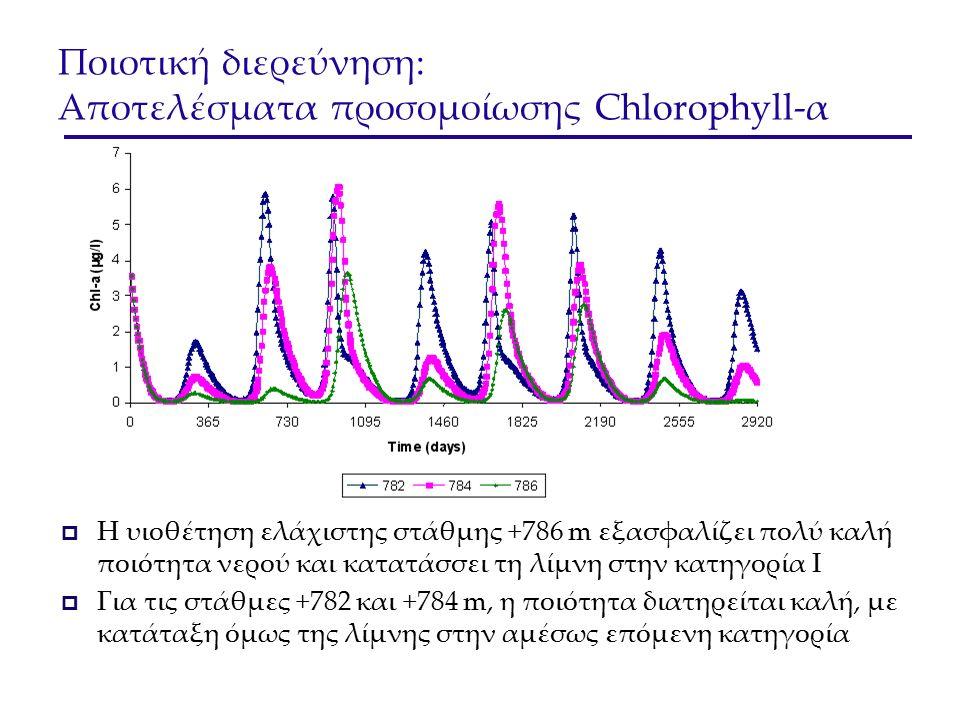 Ποιοτική διερεύνηση: Αποτελέσματα προσομοίωσης Chlorophyll-α  Η υιοθέτηση ελάχιστης στάθμης +786 m εξασφαλίζει πολύ καλή ποιότητα νερού και κατατάσσει τη λίμνη στην κατηγορία Ι  Για τις στάθμες +782 και +784 m, η ποιότητα διατηρείται καλή, με κατάταξη όμως της λίμνης στην αμέσως επόμενη κατηγορία