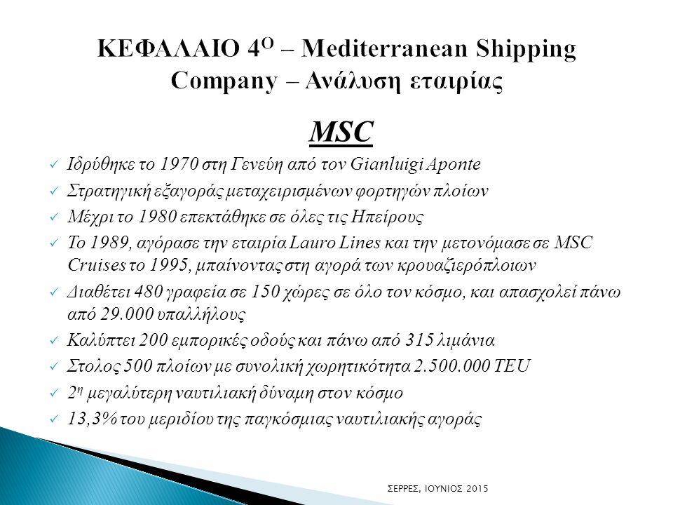 MSC Ιδρύθηκε το 1970 στη Γενεύη από τον Gianluigi Aponte Στρατηγική εξαγοράς μεταχειρισμένων φορτηγών πλοίων Μέχρι το 1980 επεκτάθηκε σε όλες τις Ηπεί