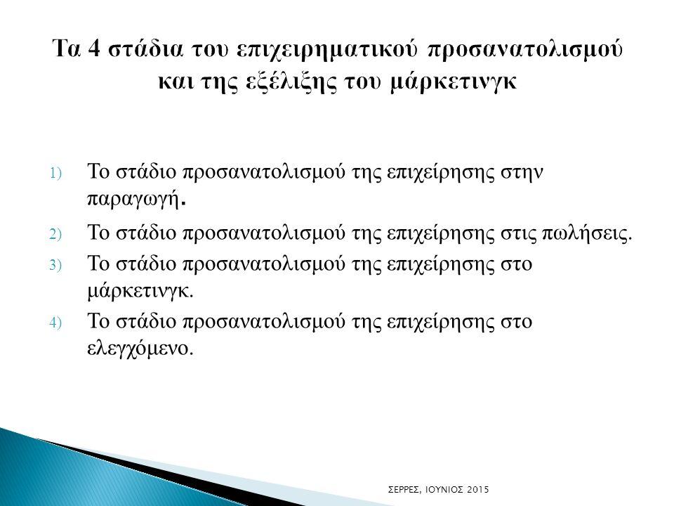 1) Το στάδιο προσανατολισμού της επιχείρησης στην παραγωγή. 2) Το στάδιο προσανατολισμού της επιχείρησης στις πωλήσεις. 3) Το στάδιο προσανατολισμού τ