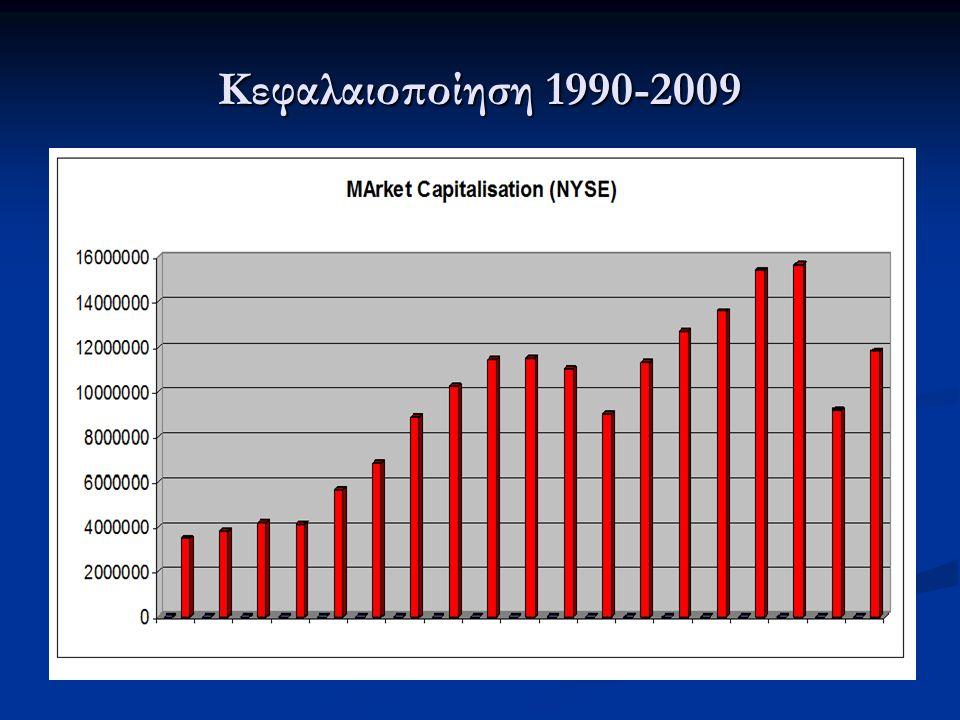 Κεφαλαιοποίηση 1990-2009