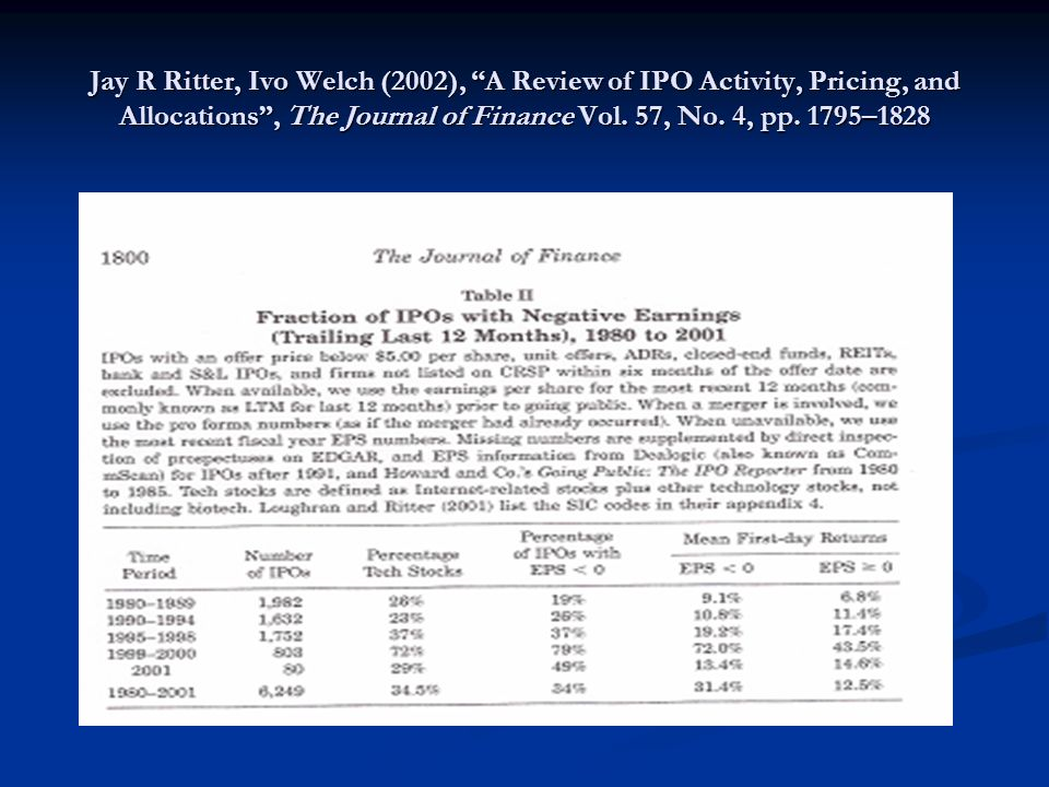 Jay R Ritter, Ivo Welch (2002), A Review of IPO Activity, Pricing, and Allocations , The Journal of Finance Vol.