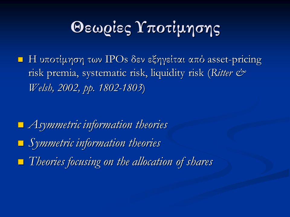Θεωρίες Υποτίμησης Η υποτίμηση των IPOs δεν εξηγείται από asset-pricing risk premia, systematic risk, liquidity risk (Ritter & Welsh, 2002, pp.