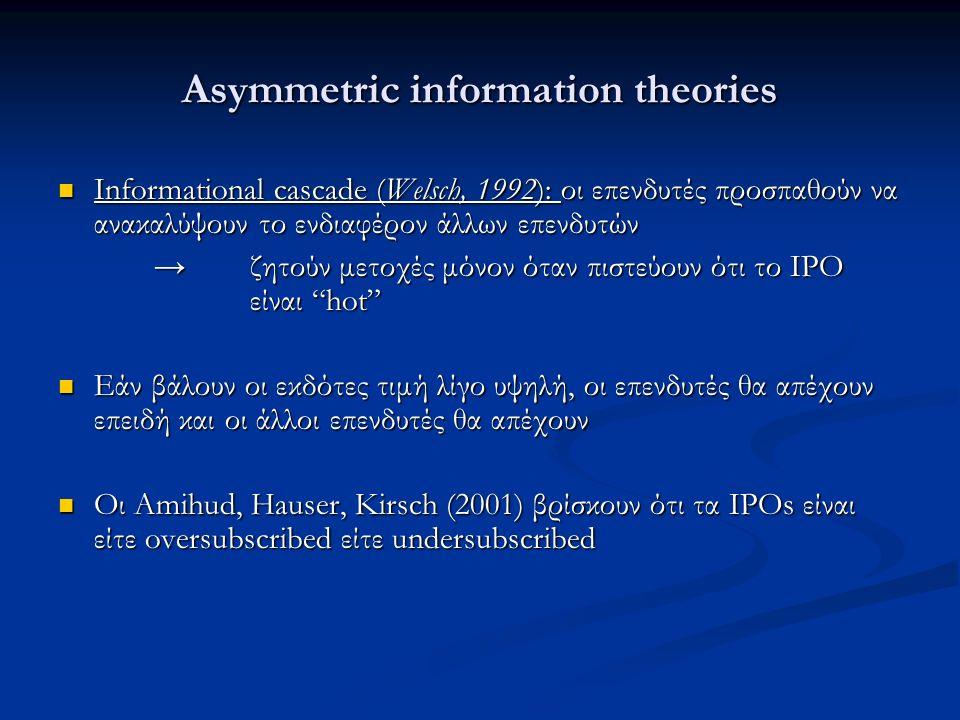 Asymmetric information theories Informational cascade (Welsch, 1992): οι επενδυτές προσπαθούν να ανακαλύψουν το ενδιαφέρον άλλων επενδυτών Informational cascade (Welsch, 1992): οι επενδυτές προσπαθούν να ανακαλύψουν το ενδιαφέρον άλλων επενδυτών → ζητούν μετοχές μόνον όταν πιστεύουν ότι το ΙΡΟ είναι hot Εάν βάλουν οι εκδότες τιμή λίγο υψηλή, οι επενδυτές θα απέχουν επειδή και οι άλλοι επενδυτές θα απέχουν Εάν βάλουν οι εκδότες τιμή λίγο υψηλή, οι επενδυτές θα απέχουν επειδή και οι άλλοι επενδυτές θα απέχουν Οι Amihud, Hauser, Kirsch (2001) βρίσκουν ότι τα IPOs είναι είτε oversubscribed είτε undersubscribed Οι Amihud, Hauser, Kirsch (2001) βρίσκουν ότι τα IPOs είναι είτε oversubscribed είτε undersubscribed