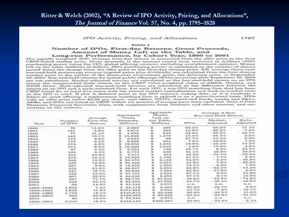 Ritter & Welch (2002), A Review of IPO Activity, Pricing, and Allocations , The Journal of Finance Vol.