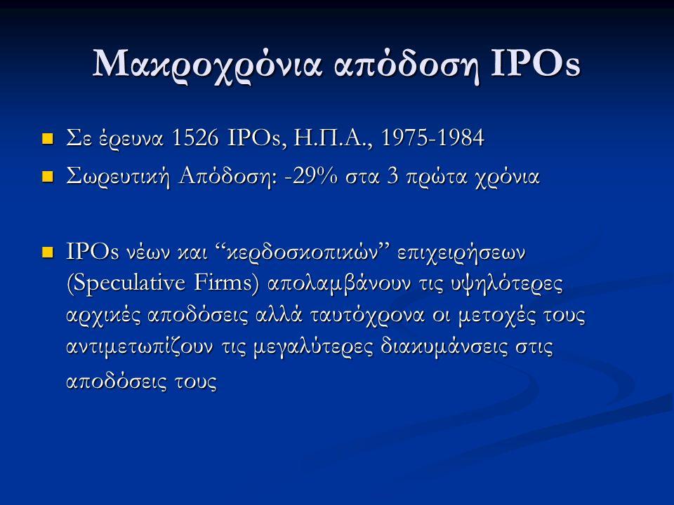 Μακροχρόνια απόδοση IPOs Σε έρευνα 1526 IPOs, Η.Π.Α., 1975-1984 Σε έρευνα 1526 IPOs, Η.Π.Α., 1975-1984 Σωρευτική Απόδοση: -29% στα 3 πρώτα χρόνια Σωρευτική Απόδοση: -29% στα 3 πρώτα χρόνια IPOs νέων και κερδοσκοπικών επιχειρήσεων (Speculative Firms) απολαμβάνουν τις υψηλότερες αρχικές αποδόσεις αλλά ταυτόχρονα οι μετοχές τους αντιμετωπίζουν τις μεγαλύτερες διακυμάνσεις στις αποδόσεις τους IPOs νέων και κερδοσκοπικών επιχειρήσεων (Speculative Firms) απολαμβάνουν τις υψηλότερες αρχικές αποδόσεις αλλά ταυτόχρονα οι μετοχές τους αντιμετωπίζουν τις μεγαλύτερες διακυμάνσεις στις αποδόσεις τους